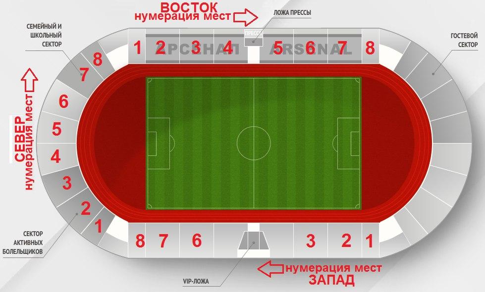 Ориентировочная схема стадиона
